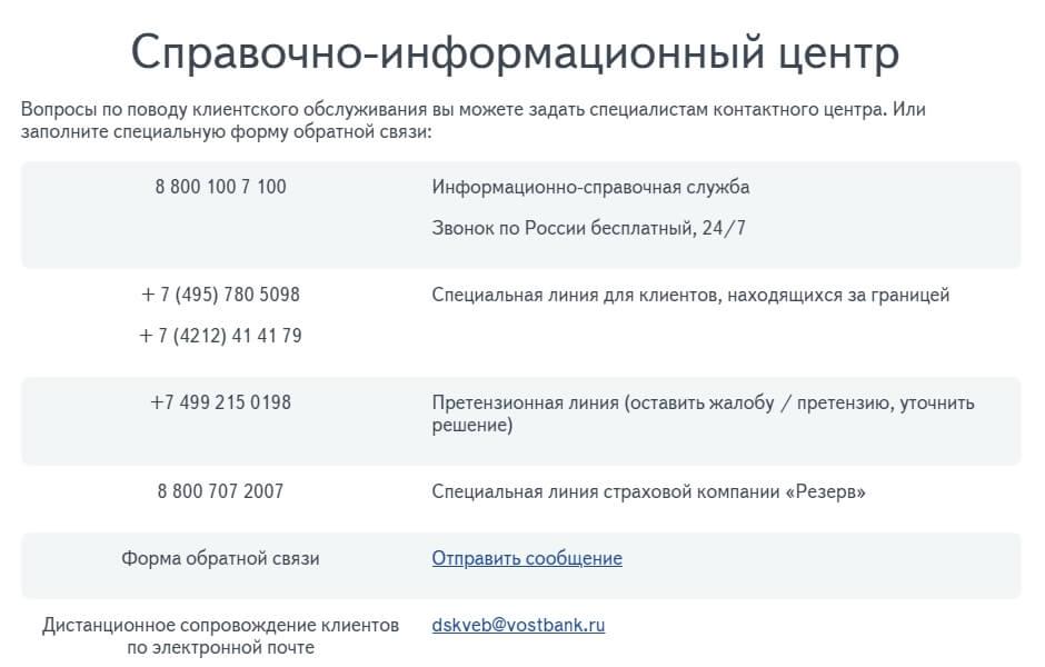 Телефон горячей линии Восточный банк